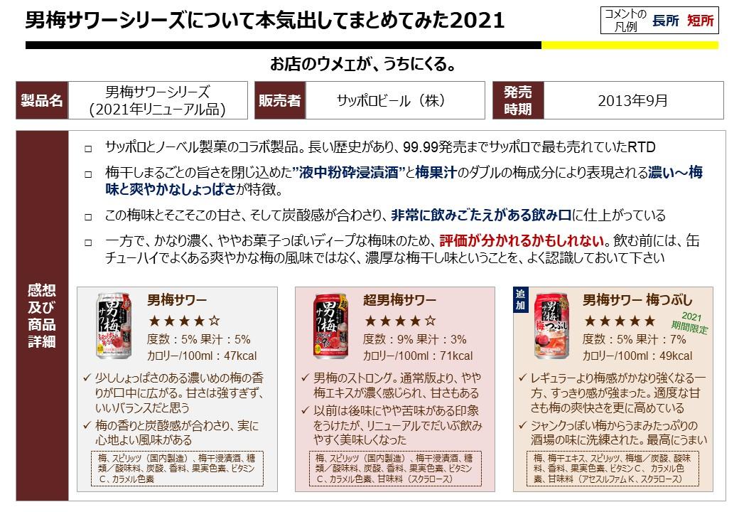 f:id:strong_ojisan:20210201234925j:plain