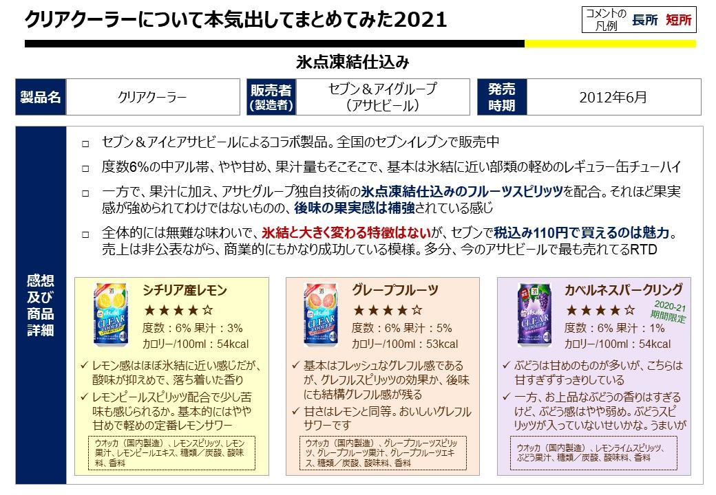 f:id:strong_ojisan:20210203230556j:plain