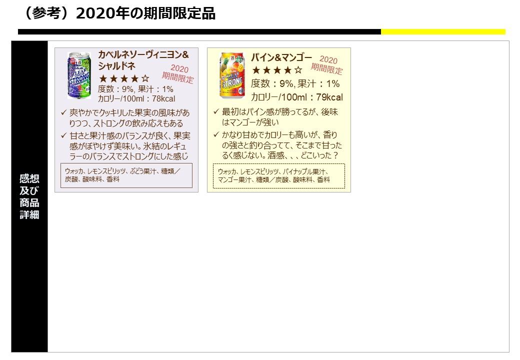 f:id:strong_ojisan:20210203234732j:plain