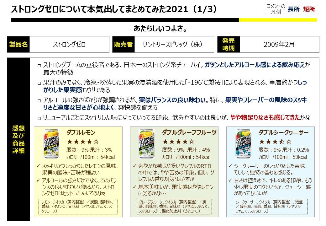 f:id:strong_ojisan:20210205014434j:plain