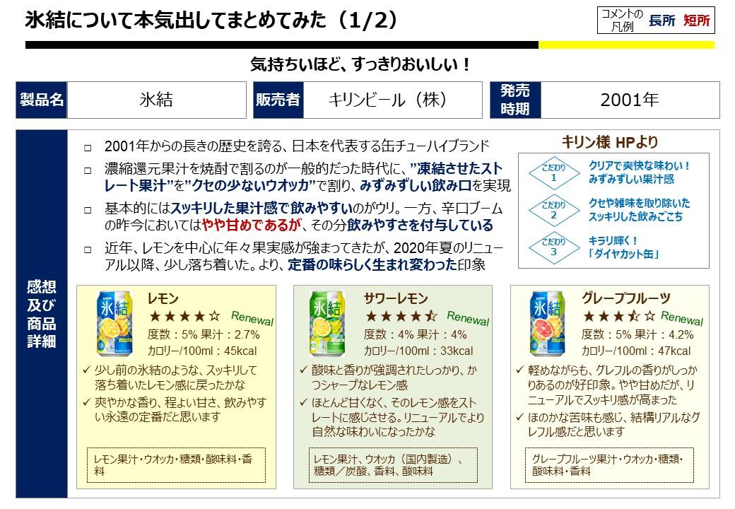 f:id:strong_ojisan:20210206234906j:plain
