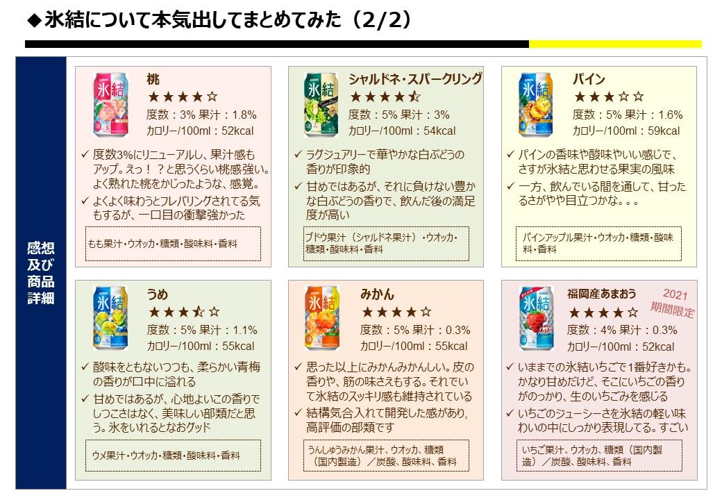 f:id:strong_ojisan:20210206235200j:plain