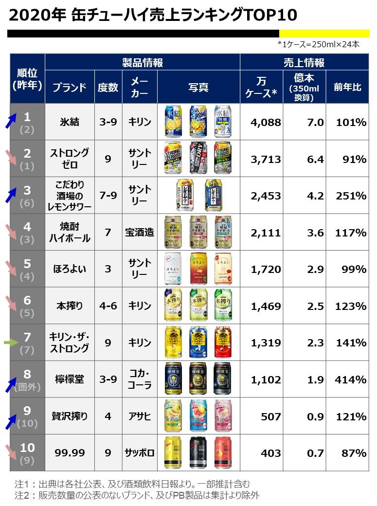 f:id:strong_ojisan:20210215225557j:plain