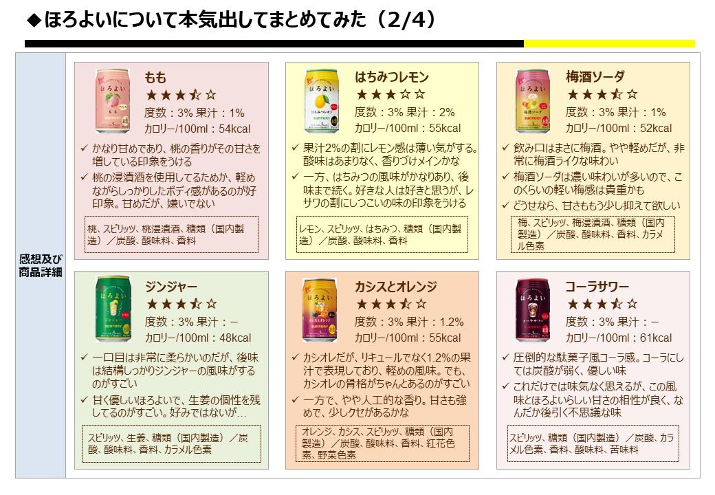 f:id:strong_ojisan:20210222233003j:plain