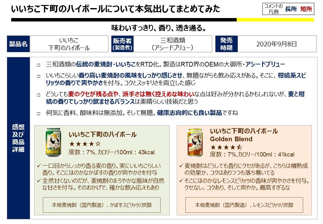 f:id:strong_ojisan:20210223000843j:plain