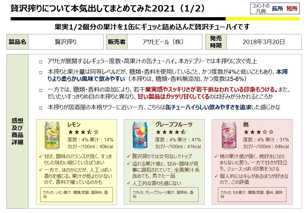 f:id:strong_ojisan:20210223183125j:plain