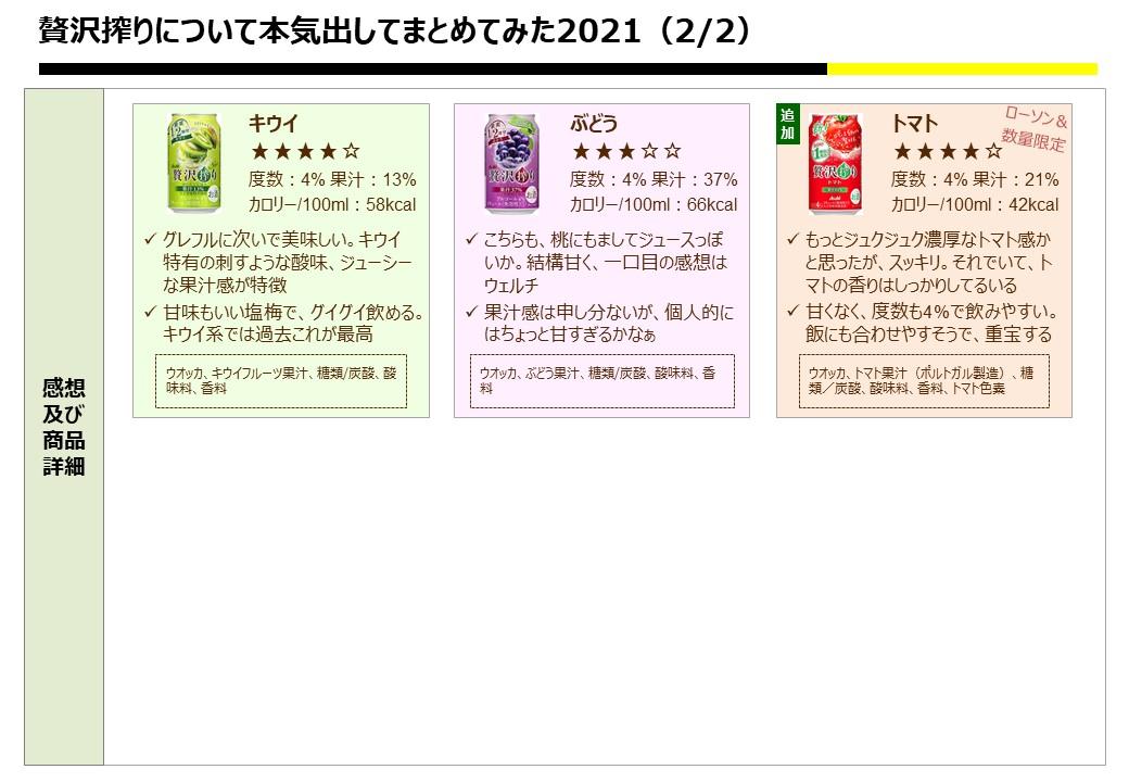 f:id:strong_ojisan:20210223183130j:plain