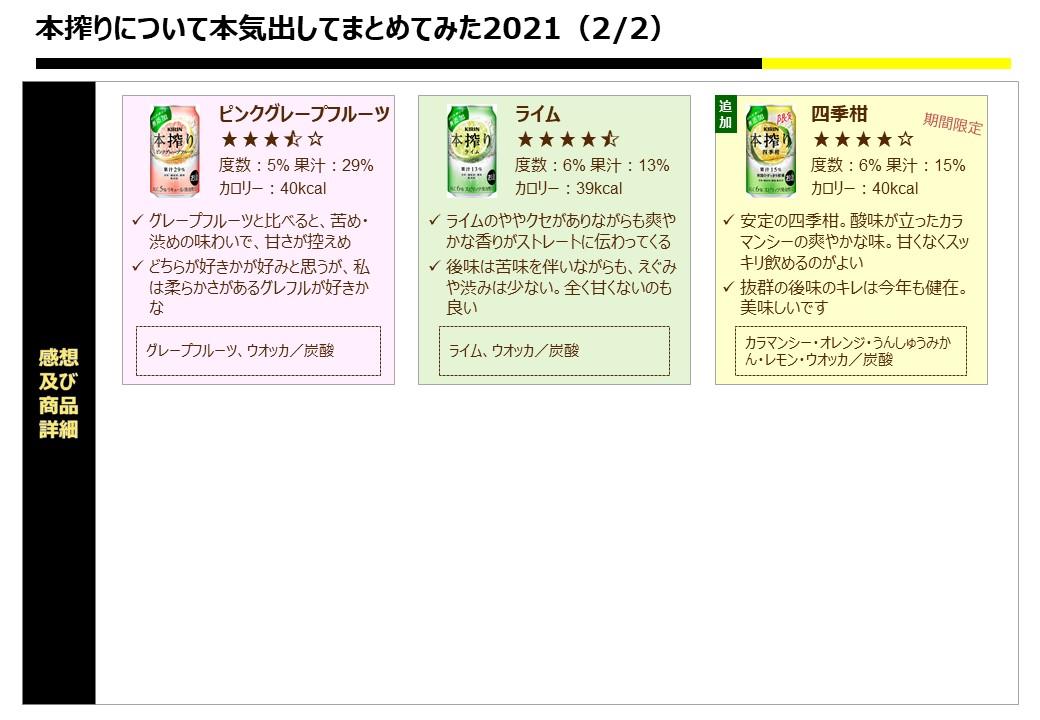 f:id:strong_ojisan:20210223191349j:plain
