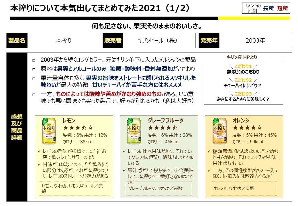 f:id:strong_ojisan:20210223191423j:plain