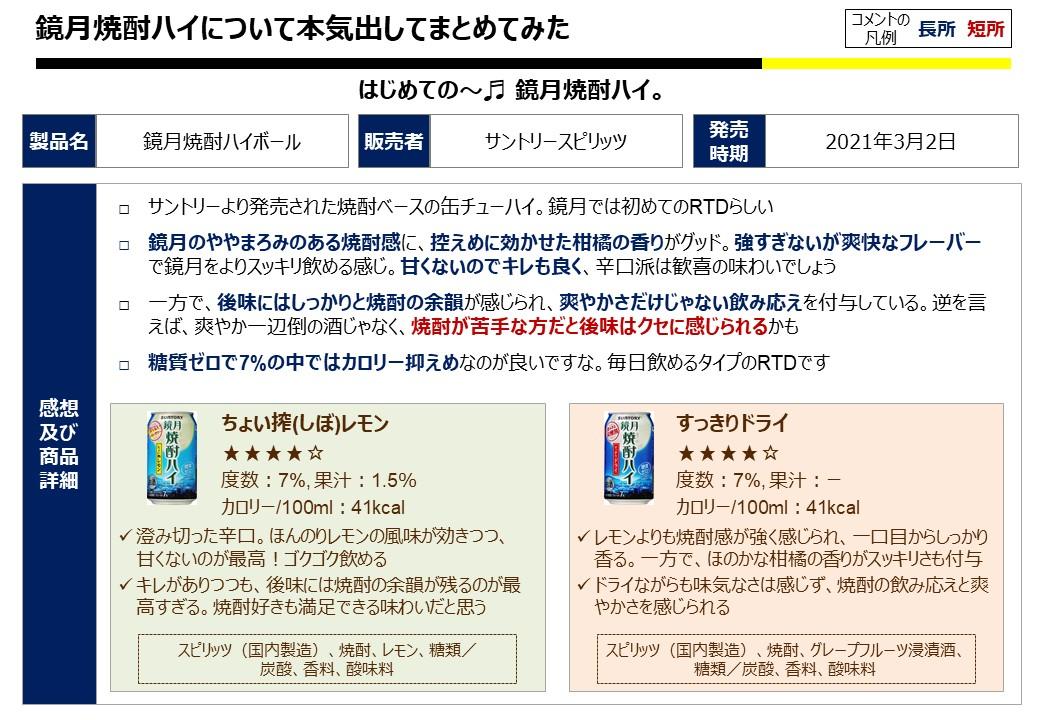 f:id:strong_ojisan:20210304235239j:plain