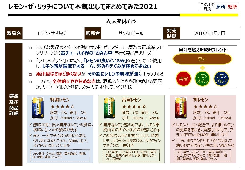 f:id:strong_ojisan:20210305002515j:plain