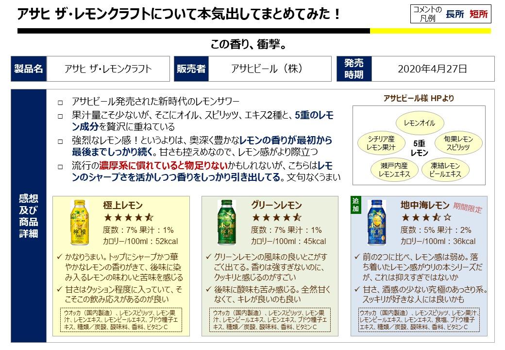 f:id:strong_ojisan:20210612185324j:plain
