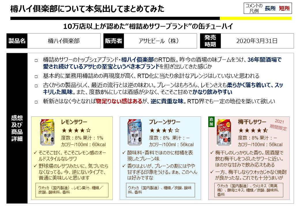f:id:strong_ojisan:20210612201652j:plain