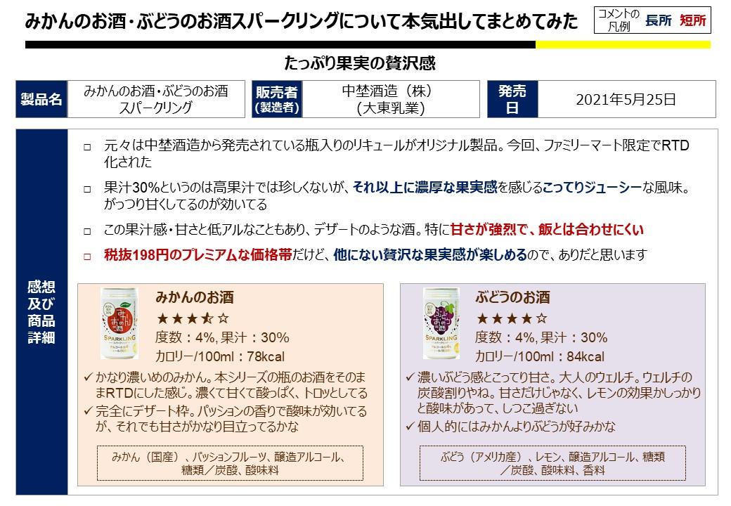 f:id:strong_ojisan:20210613115735j:plain