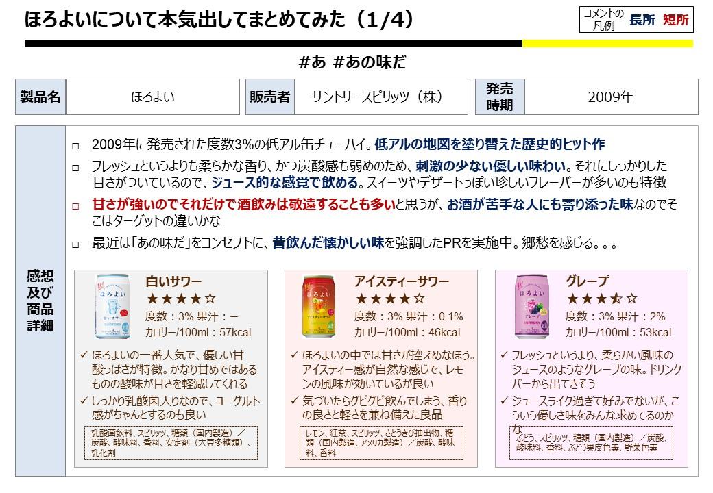 f:id:strong_ojisan:20210613172833j:plain