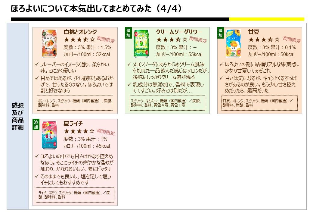 f:id:strong_ojisan:20210613172854j:plain