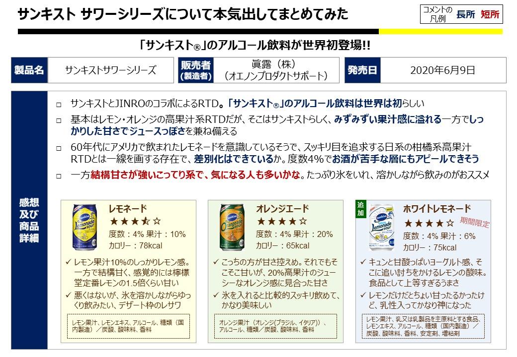 f:id:strong_ojisan:20210613175259j:plain