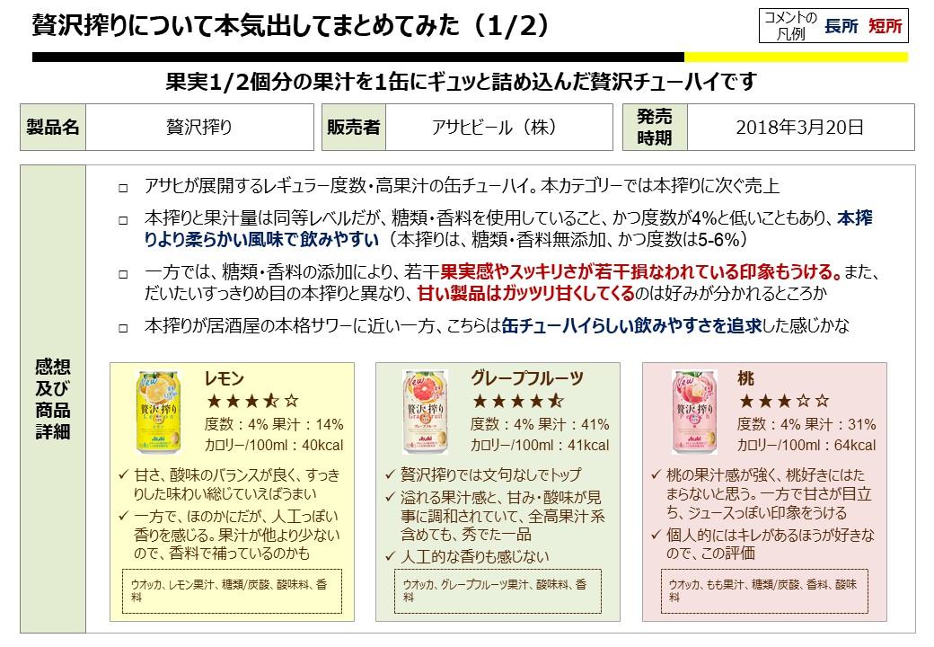 f:id:strong_ojisan:20210613204049j:plain