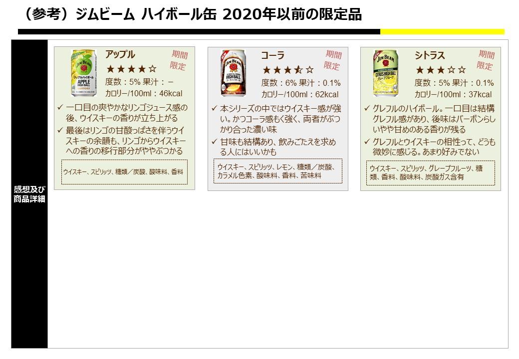 f:id:strong_ojisan:20210613205757j:plain