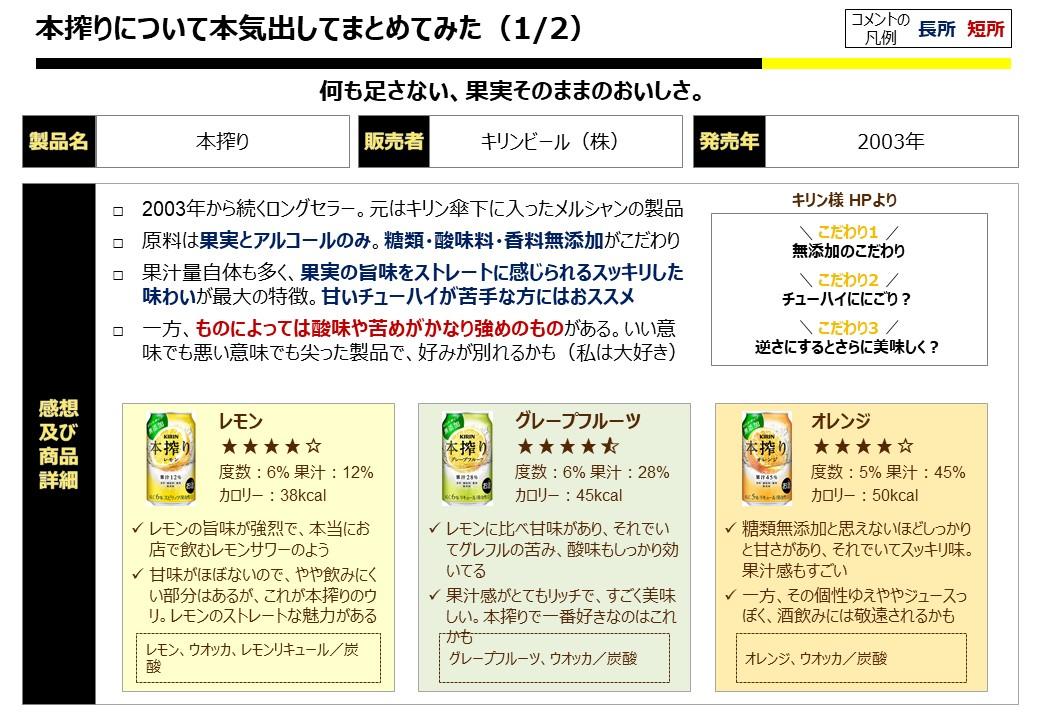 f:id:strong_ojisan:20210618212056j:plain