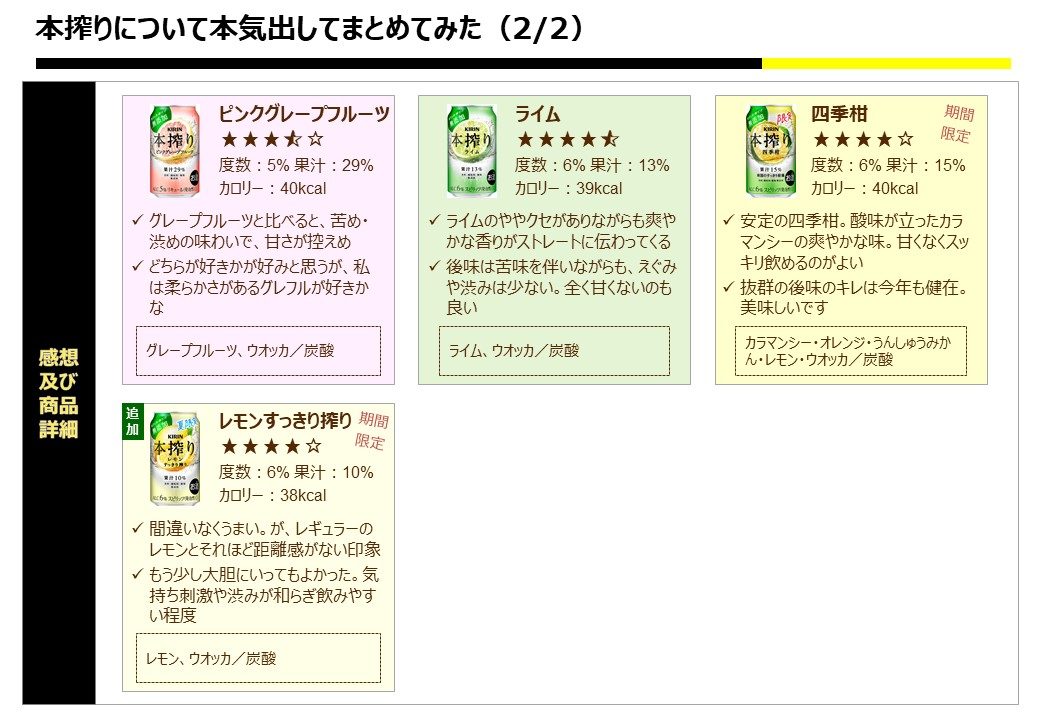f:id:strong_ojisan:20210618212102j:plain
