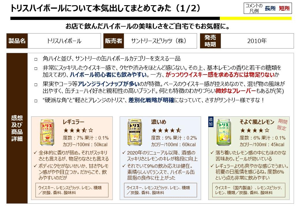 f:id:strong_ojisan:20210618212716j:plain