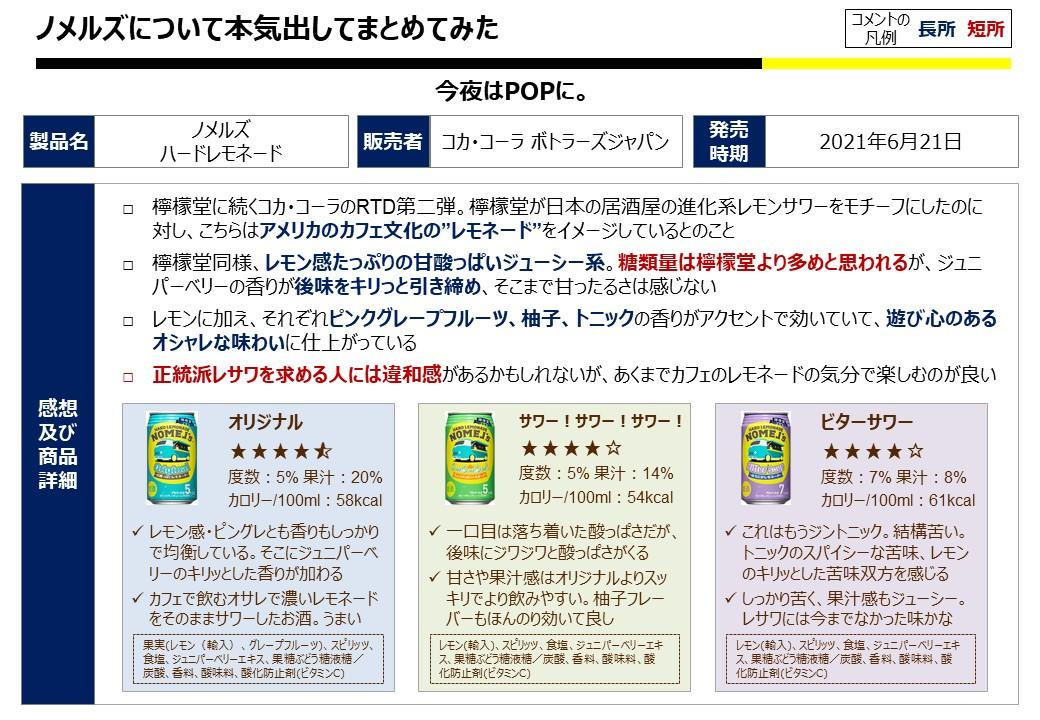 f:id:strong_ojisan:20210627143125j:plain
