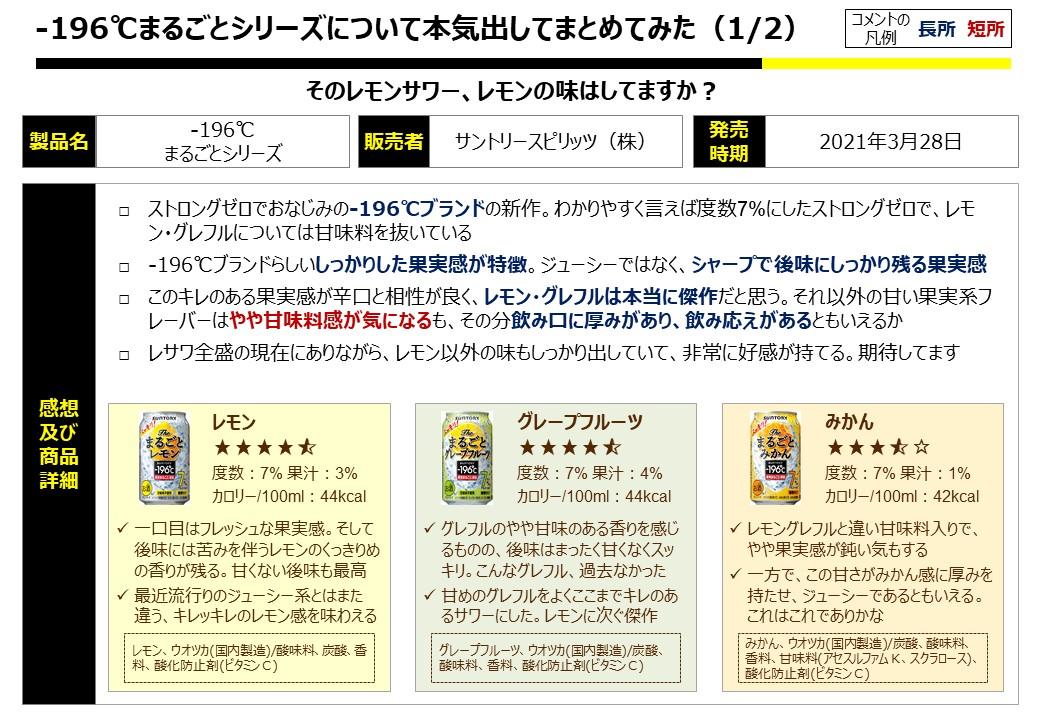 f:id:strong_ojisan:20210628191615j:plain