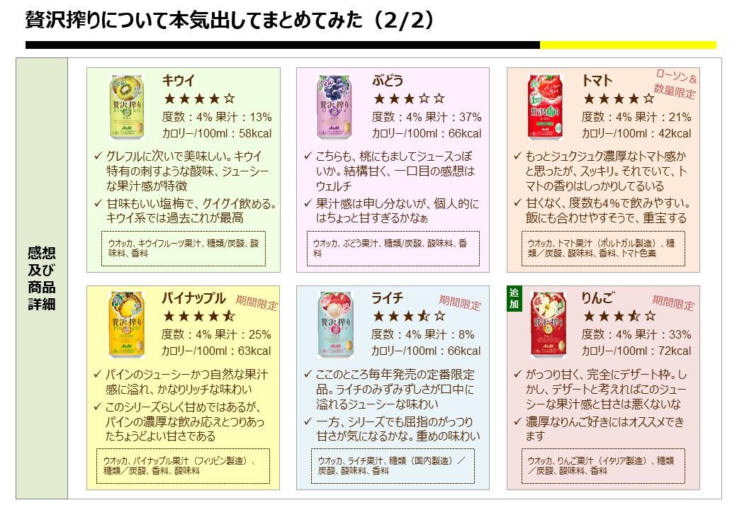 f:id:strong_ojisan:20210628195204j:plain
