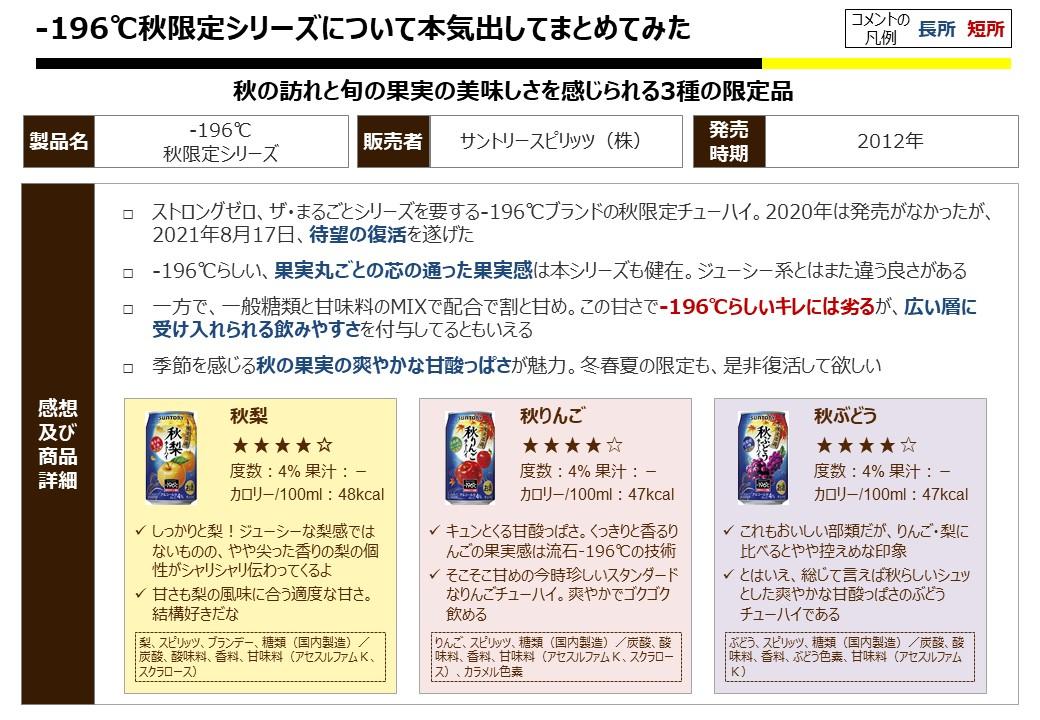 f:id:strong_ojisan:20210906002123j:plain