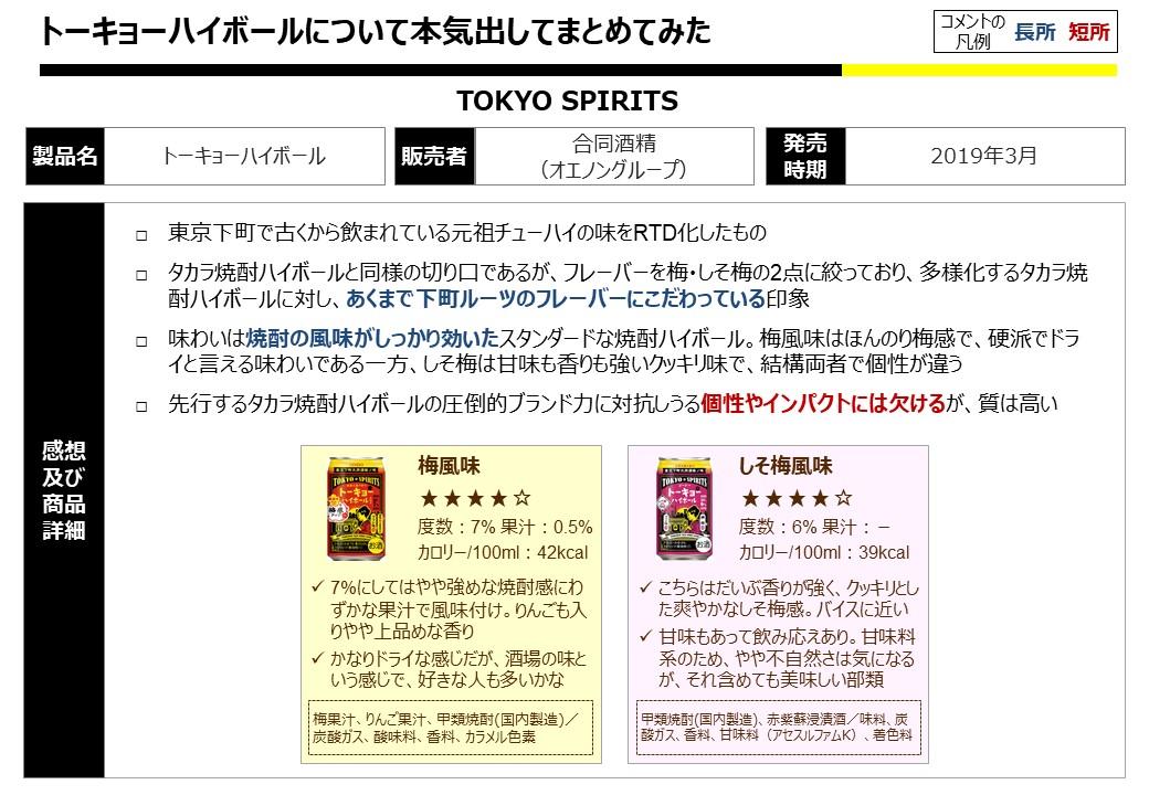 f:id:strong_ojisan:20211005005550j:plain