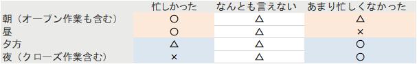 f:id:stroop:20180608155618p:plain