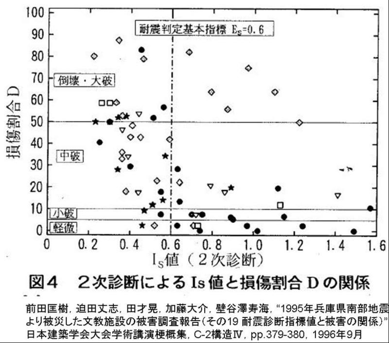 f:id:struct1:20110114124420j:image:w450