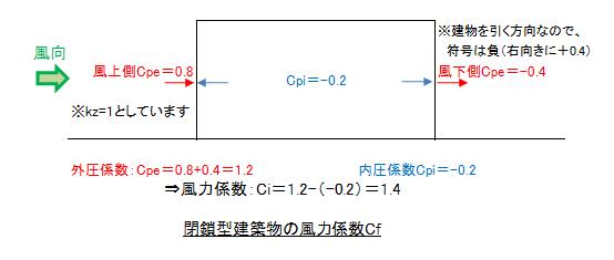 f:id:structural-designer-koji:20200302170847p:plain