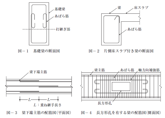 f:id:structural-designer-koji:20200426101247p:plain