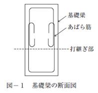 f:id:structural-designer-koji:20200426101852p:plain