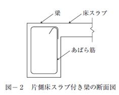 f:id:structural-designer-koji:20200426101907p:plain
