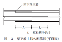 f:id:structural-designer-koji:20200426101919p:plain