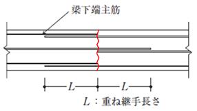 f:id:structural-designer-koji:20200426161230p:plain