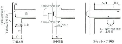 f:id:structural-designer-koji:20200426183132p:plain