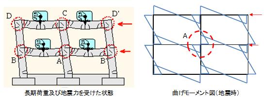 f:id:structural-designer-koji:20200426235015p:plain