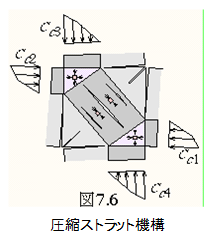 f:id:structural-designer-koji:20200426235624p:plain