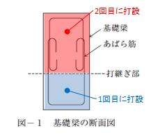 f:id:structural-designer-koji:20200427222220p:plain