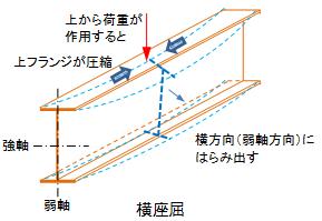 f:id:structural-designer-koji:20200429190620p:plain