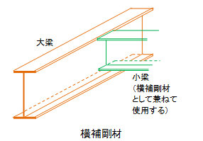 f:id:structural-designer-koji:20200429190712p:plain