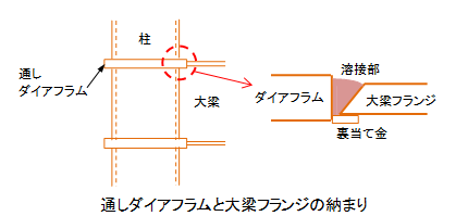 f:id:structural-designer-koji:20200429190742p:plain