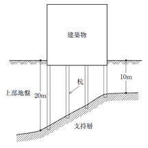 f:id:structural-designer-koji:20200510204955p:plain