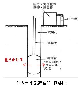 f:id:structural-designer-koji:20200510205616p:plain