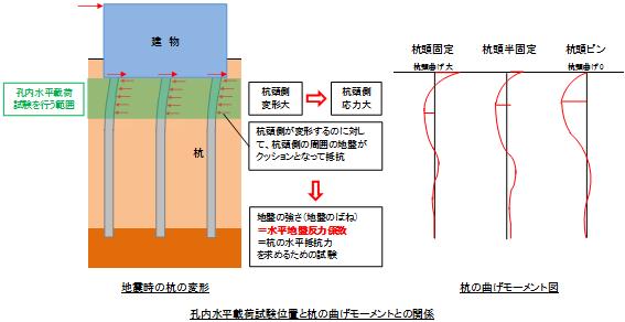 f:id:structural-designer-koji:20200510205659p:plain