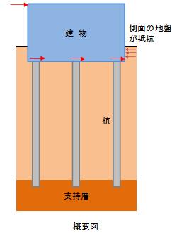 f:id:structural-designer-koji:20200510205807p:plain